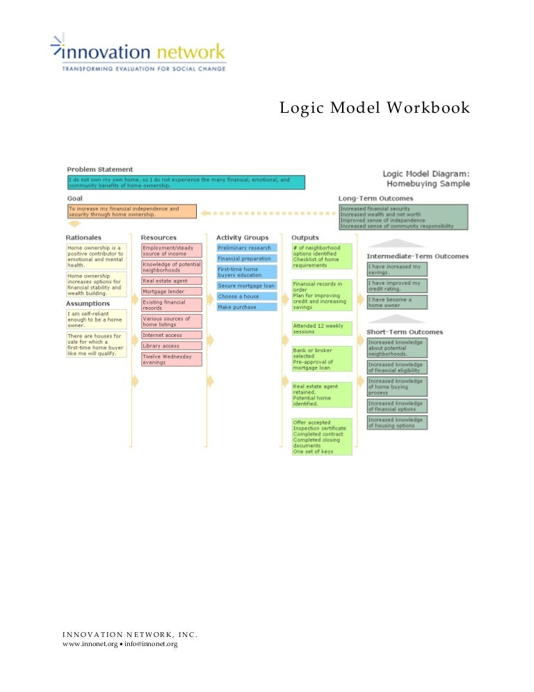 LogicmodelworkbookPhpappThumbnailJpgCb