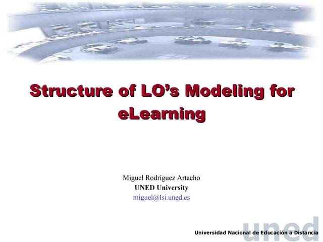 LOs Modelization    Miguel CBUC June 2004