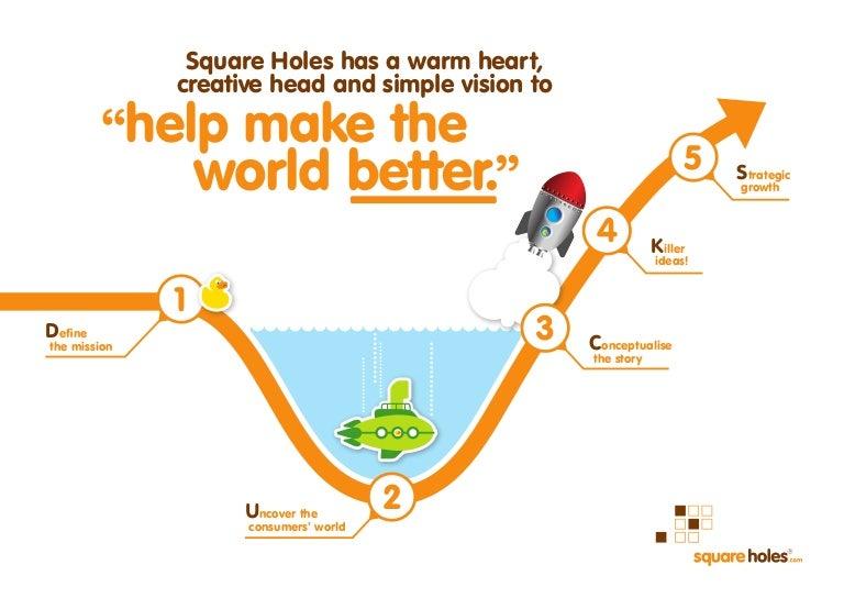 Long Square Holes Ducks