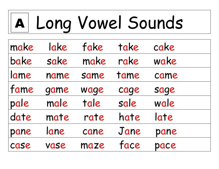 Teaching Long Vowel Spelling Patterns - Make Take &amp- Teach