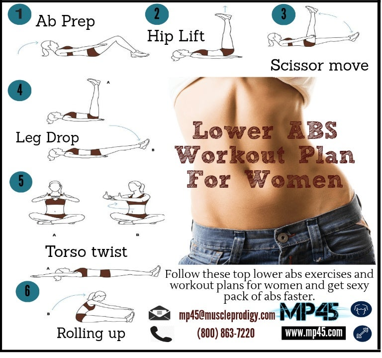 Diet chart for weight loss for brides