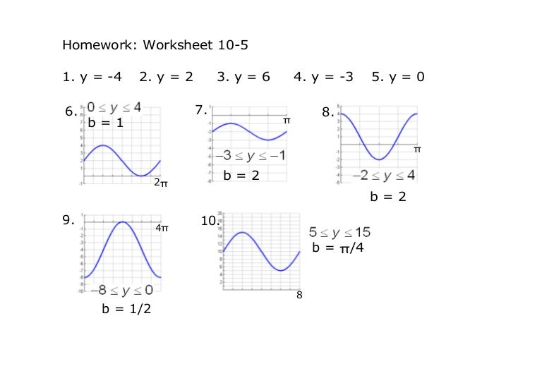 Writing Equations Of Trig Graphs