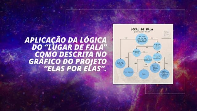 Explicação sobre Lugar de Fala com Estudo de Caso sugerido pelo Luís Fernando Marin