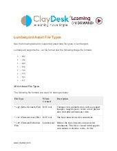 Amazon Lumberyard Asset File Types