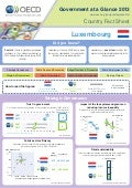 Government at a Glance 2013, Country Fact Sheet: Luxembourg