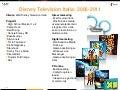 LX per Disney Television dal 2007 al 2011