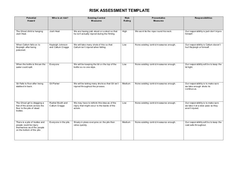 M Risk Assessment Template