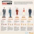 Which Type of Marketing Mad Men Does Your Department Have? [Infographic]