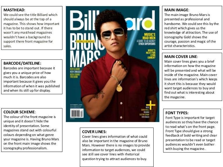 Magazine Covers Analysis Graphic Elements