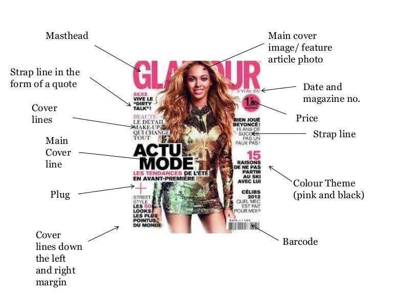 Magazine Cover Key Features