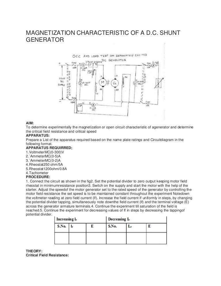 Mag ch of dc shunt generator sciox Images