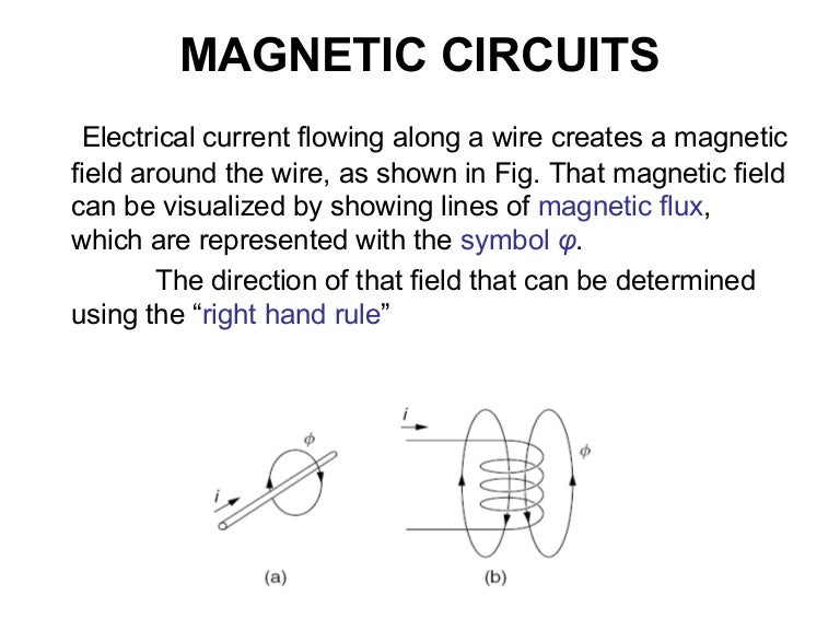 Magnetic Circuits Emf