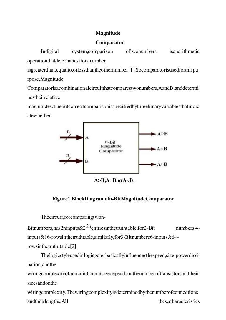 Magnitude Comparator 3 Bit Logic Diagram
