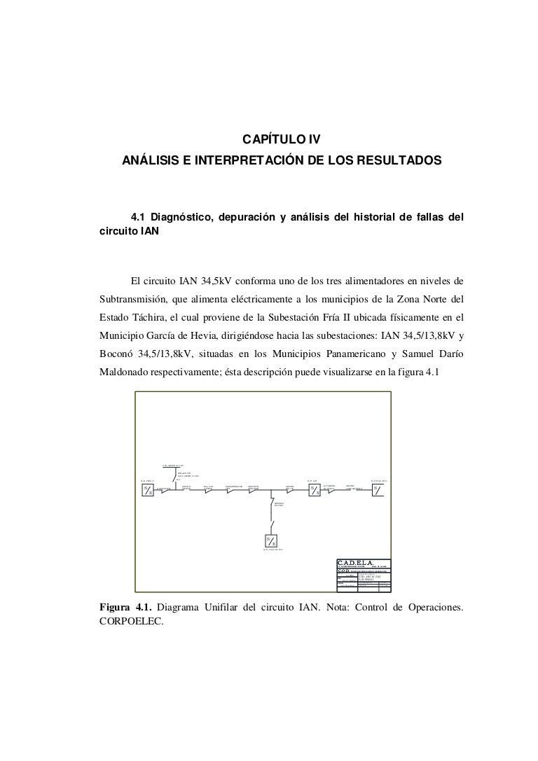 Circuito Unifilar : Estrategias de mantenimiento para circuitos de subtransmision