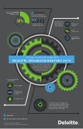 Deloitte Integration report 2015: Putting the pieces together