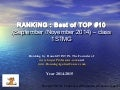 Management des organisations - Ranking of best top 10 september & november 2014 by www.superprofesseur.com and www.RonningAgainstCancer.com !