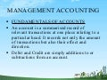 Management -accounting ppt