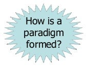 Management Lesson  How Is A Paradigm Created