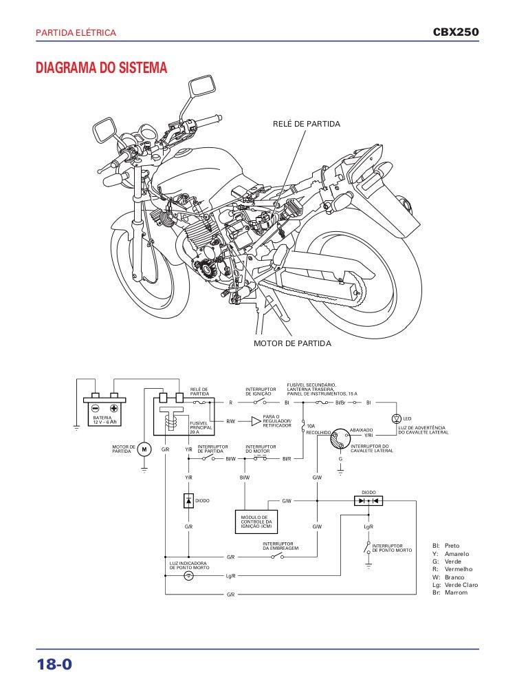 Manaul de serviço ms cbx250 (2001) partida eletrica