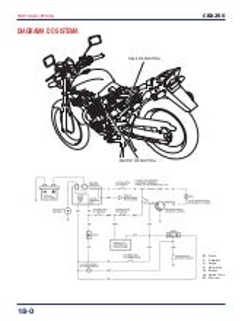 Manual do proprietario cbx 250 twister 2008