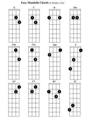 Mandolin Easy Mandolin Chords Songs Easy Mandolin Easy Mandolin