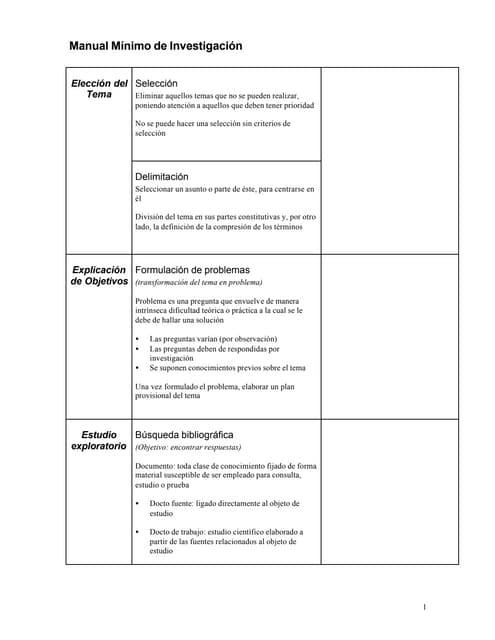 Manual Mínimo de Investigación