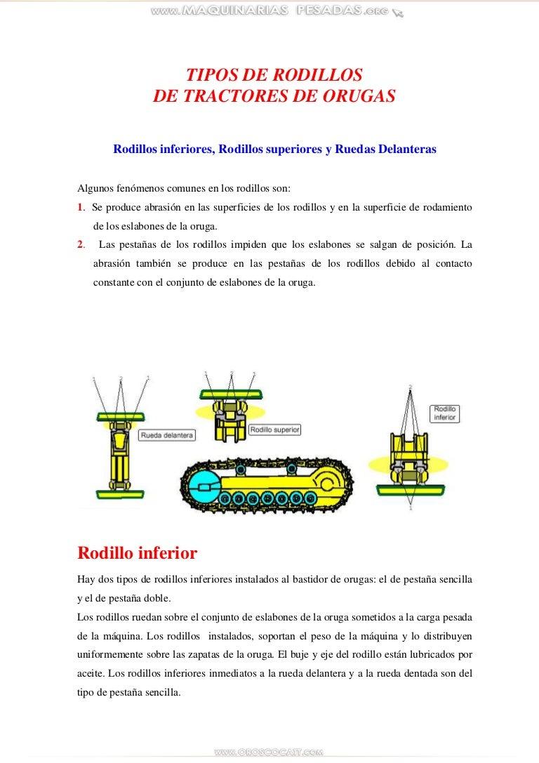 Manual tipos-rodillos-tractores-orugas-cadenas-bulldozer (1)