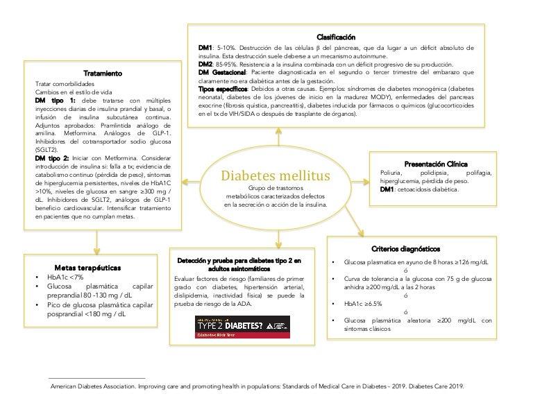 síndrome de klinefelter 47 síntomas xxy de diabetes