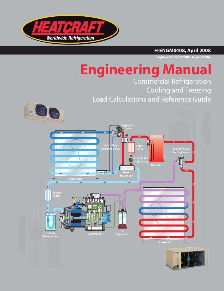 heatcraft evap freezer wiring diagram facbooik com Heatcraft Refrigeration Wiring Diagrams manual de ingeniería bohn heatcraft refrigeration wiring diagrams