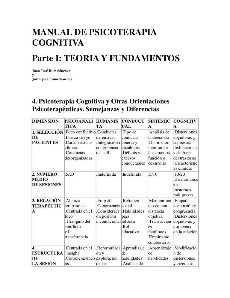 Contemporáneo Hojas De La Terapia Cognitivo Conductual Modelo ...