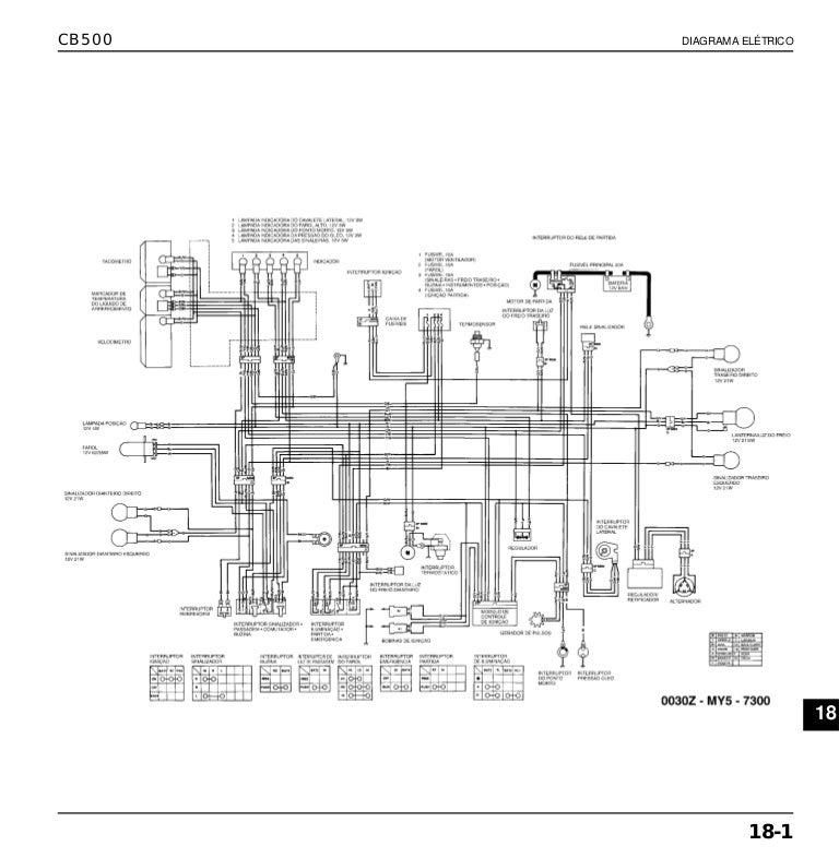 Manual de serviço cb500 00 x6b-my5-001 diagrama