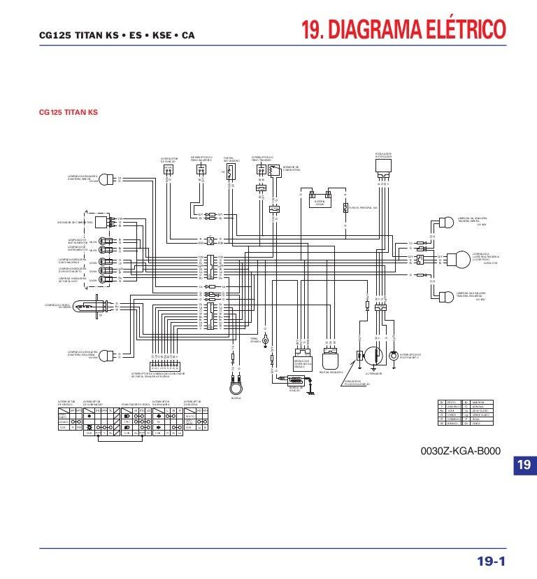 Manual de serviço cg150 titan ks es esd diagrama