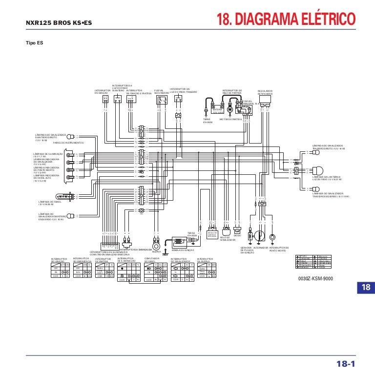 Manual de serviço nxr125 bros ks es 00 x6b-ksm-001 diagrama