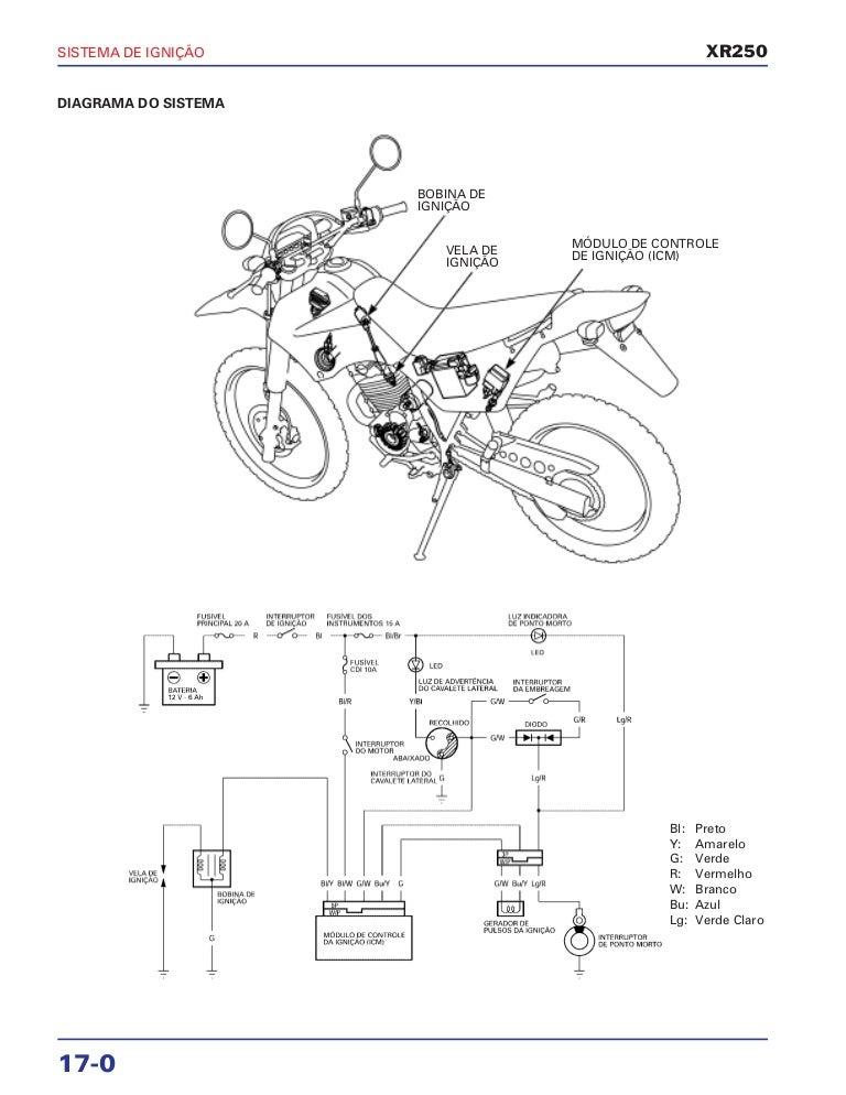 Manual de serviço xr250 ignicao
