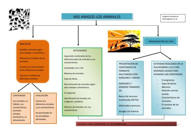 Presentaci n curso gema for Rea comunidad de madrid