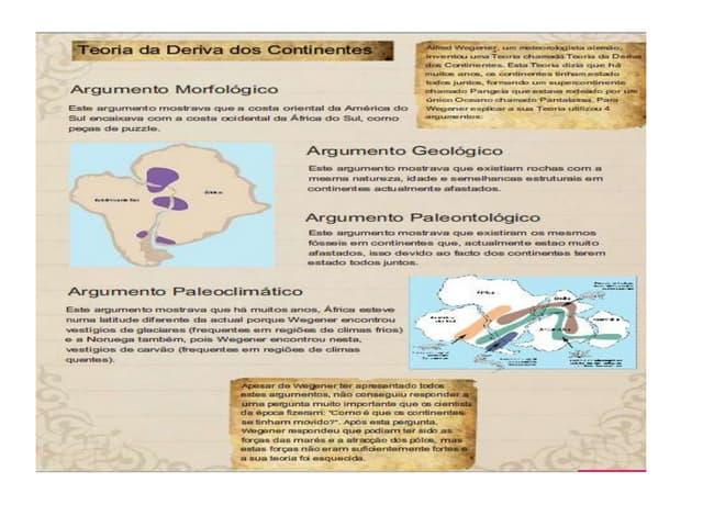 Mapa de conceitos deriva cont e tectonica