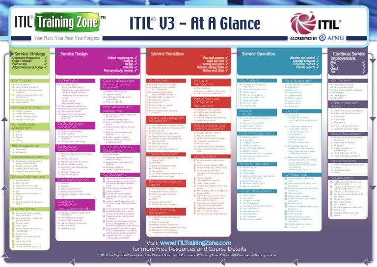 itil foundation handbook pdf free