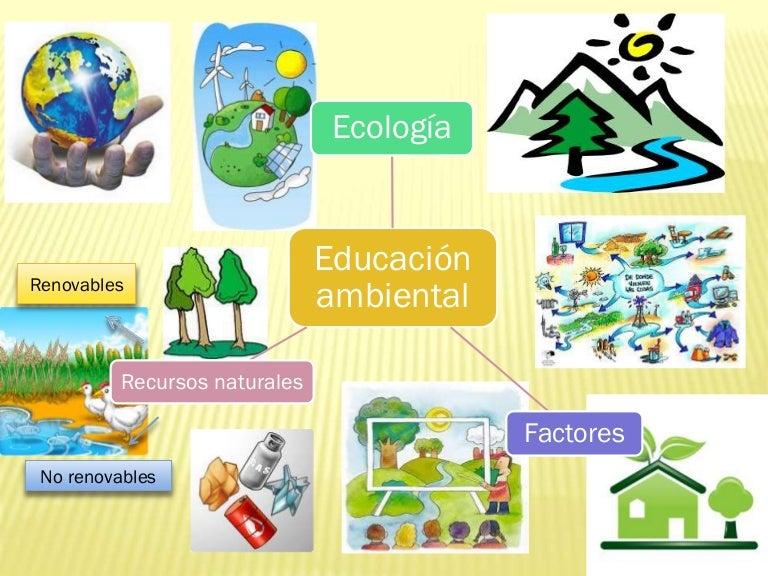 Dibujos Del Cuidado Del Medio Ambiente Finest Publicado: Cuidando El Medio Ambiente