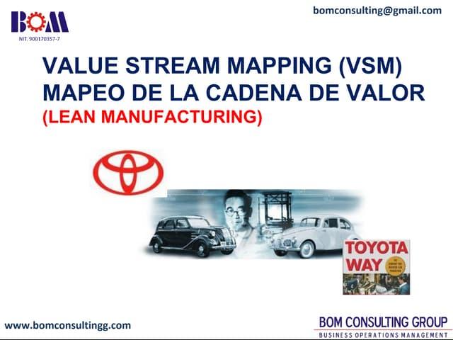 Value Stream Mapping VSM Mapeo de la Cadena de Valor - Lean Manufacturing -