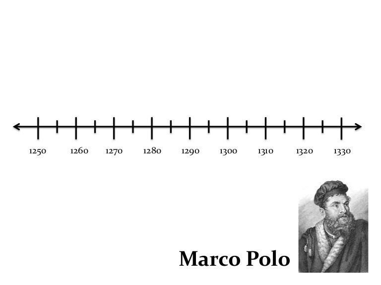 Marco Polo Timeline
