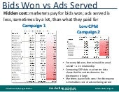 Marketers Pay for Bids Won vs Ads Served