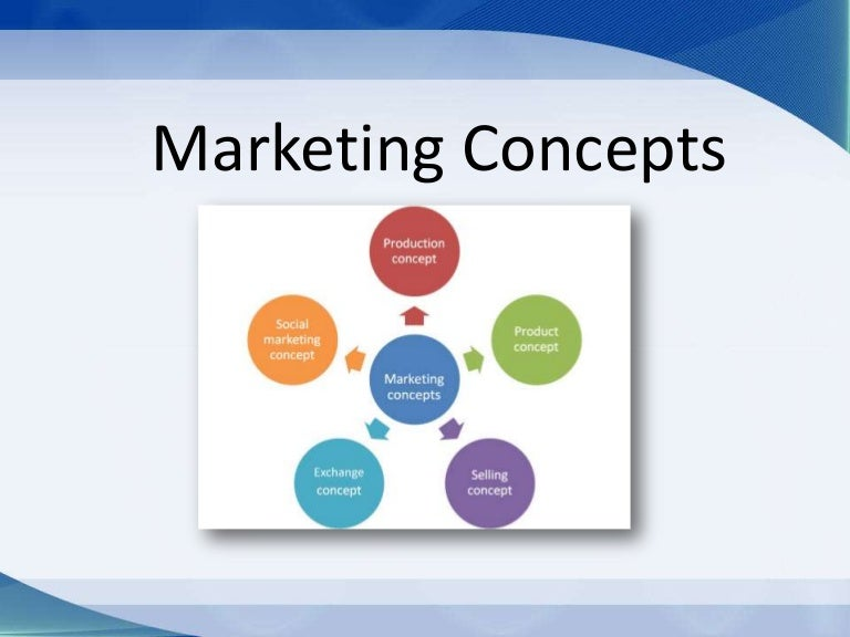 product concept marketing Product concept in marketing puts more emphasis on the idea that companies can only achieve success by meeting the demands of their customers since the beginning, customers have always been the driving force behind every business, and this clearly explains why the concept is an integral part of any.