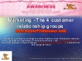 Marketing - The 4 customer relationship groups on www.SuperProfesseur.com  by Professeur Ronald Tintin