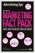 Marketing fast facts 2014