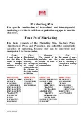 Basic Marketing mix