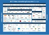 2017 Video Advertising Ecosystem Europe