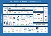 2017 Display Advertising Ecosystem France