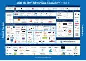 2018 Display Advertising Ecosystem France