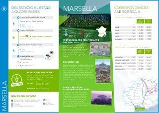lugares para visitar en marsella