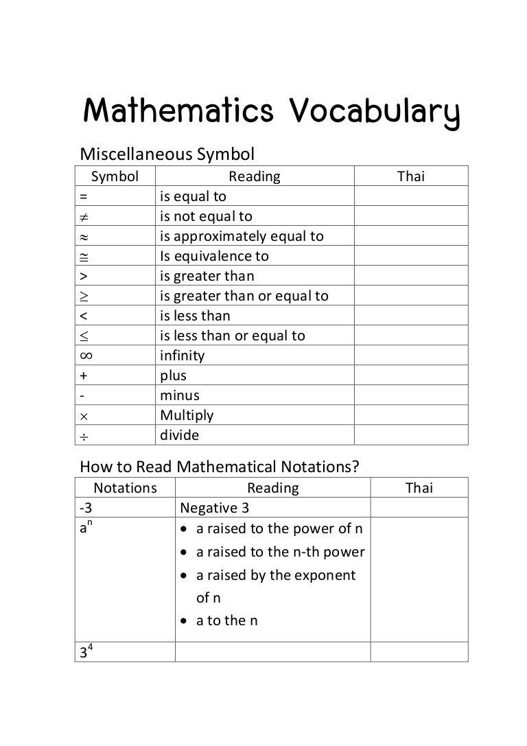 Mathematics vocabulary biocorpaavc